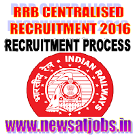 rrb+recruitment+process