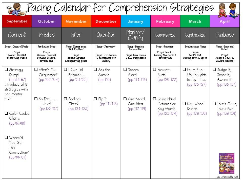 think aloud reading strategy pdf
