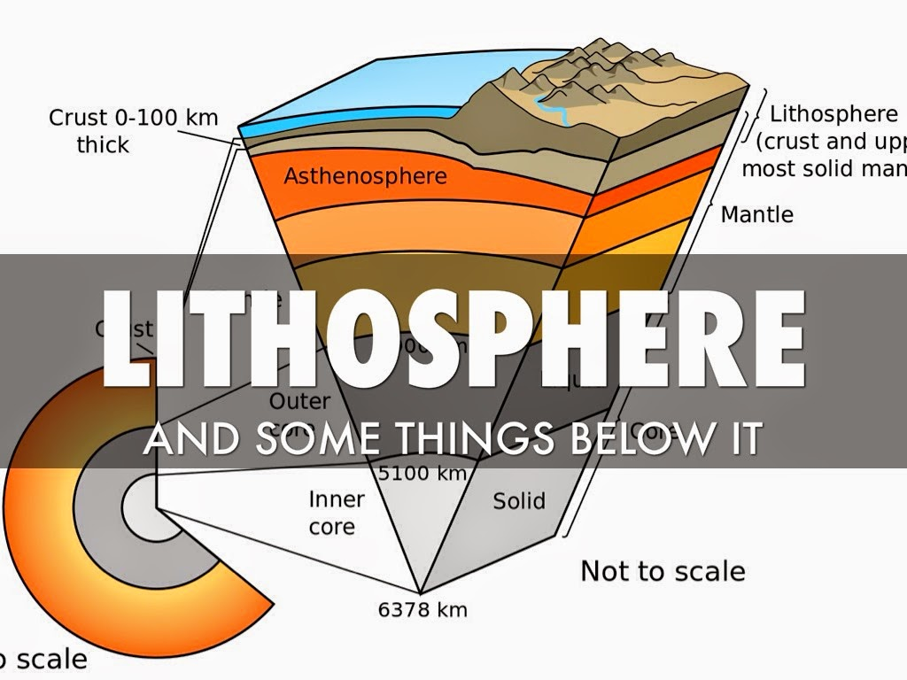 lithosphere the rigid outer part of the earth rocky and basically the crust
