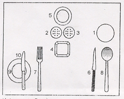Russian Ala-carte Table Setting : Sumber Media Informasi : Set Up atau tata letak Alat makan pada ...