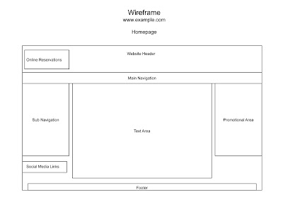 example of a hotel website wireframe
