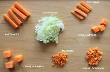 Blog da gavioli cortes b sicos de legumes e hortali as for Cortes de verduras gastronomia pdf