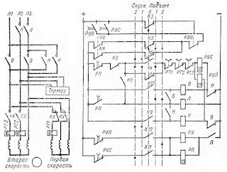 Схема управления электроприводом механизма изменения вылета стрелы поворотного крана