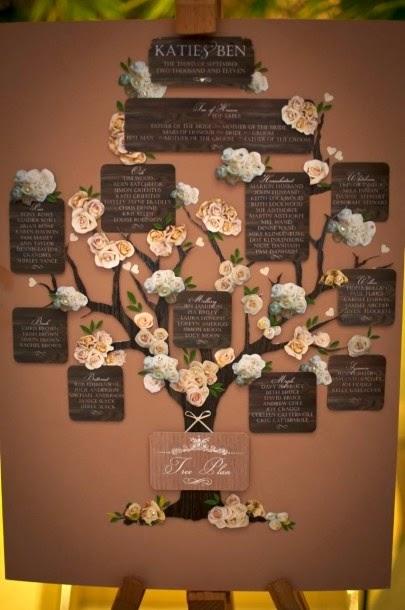 Panel de invitados árbol