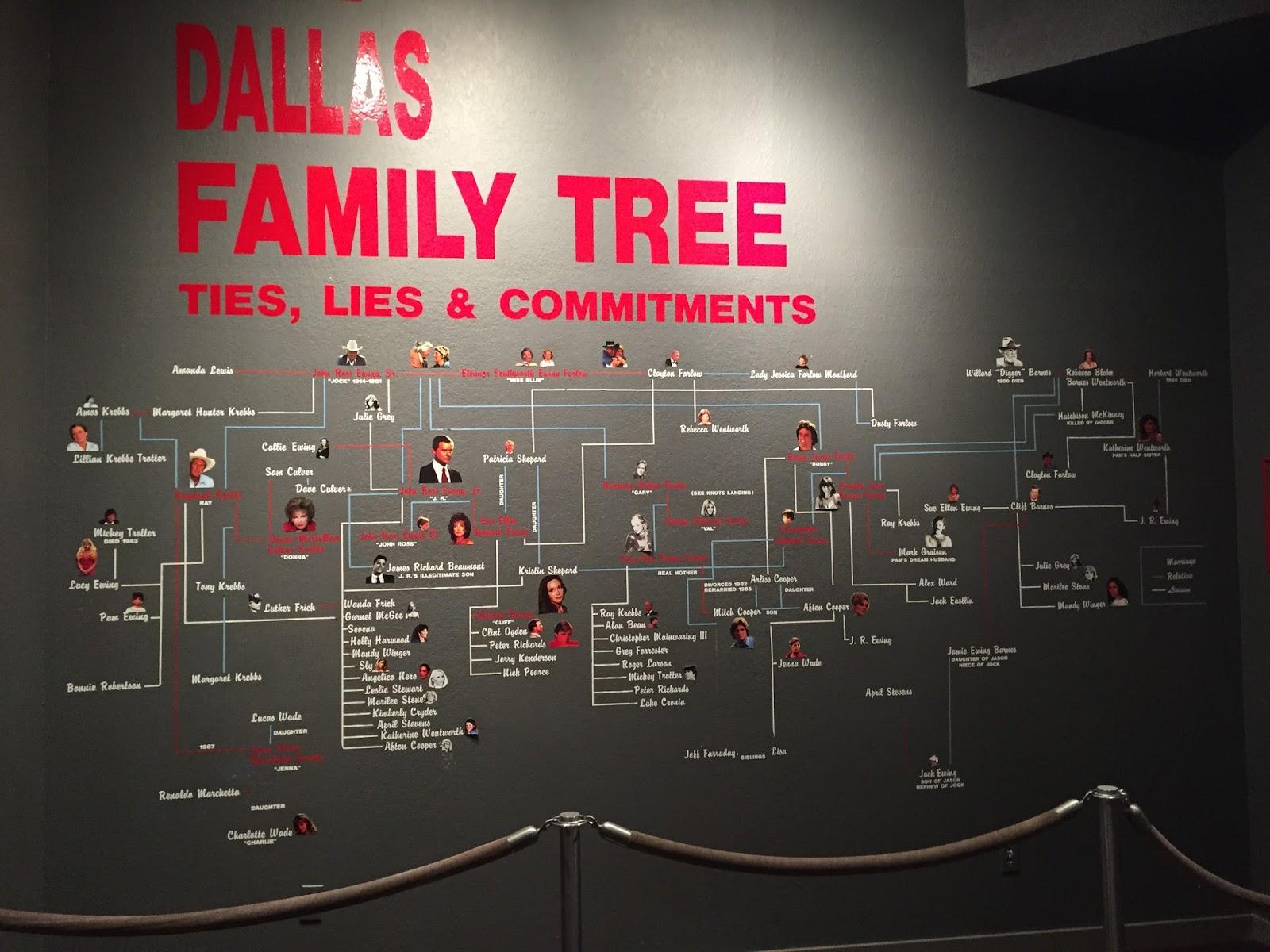 Isn 39 t she dovely southfork ranch - Dallas tv show family tree ...