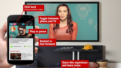 Watch YouTube on TV from phone