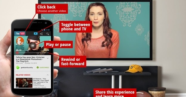 how to send you tube video to tv