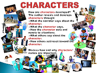 Middle and High School ELA Lesson Plans-Character PowerPoint slide