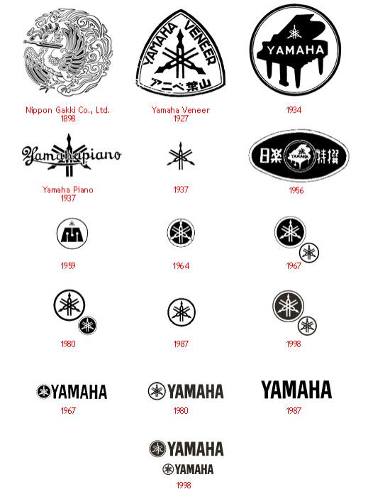 11 Pertimbangan Redesign Logo