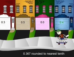 http://www.sheppardsoftware.com/mathgames/decimals/scooterQuestDecFraction.swf