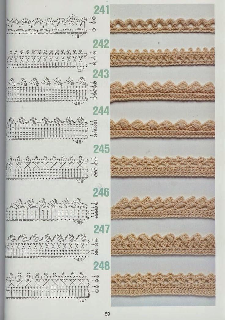 Обвязка крючком края изделиясхемы вязания
