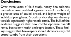 Bee Science