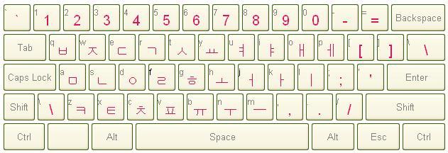 Teclado coreano online para escribir en coreano