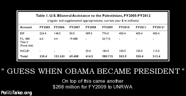 http://4.bp.blogspot.com/-qZeppK25q_8/UUszVlWgXlI/AAAAAAABWZA/zZCeLfvuiaE/s1600/US+assistance+to+Palestinians+2005-12.JPG