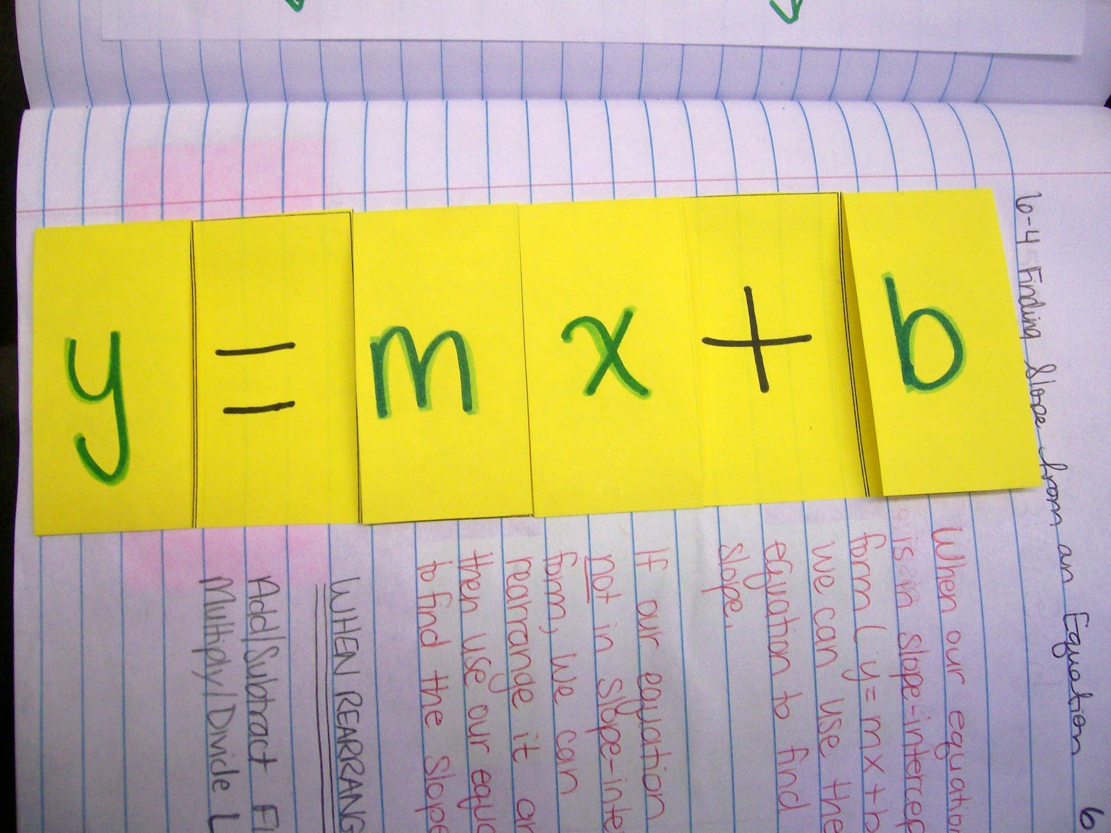 Outside View Of Y=mx+b Foldable