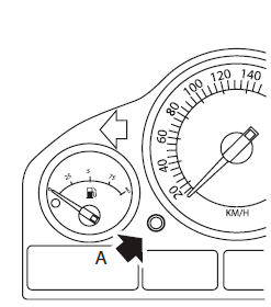 Restablecimiento Manual Del Intervalo on bmw dashboard
