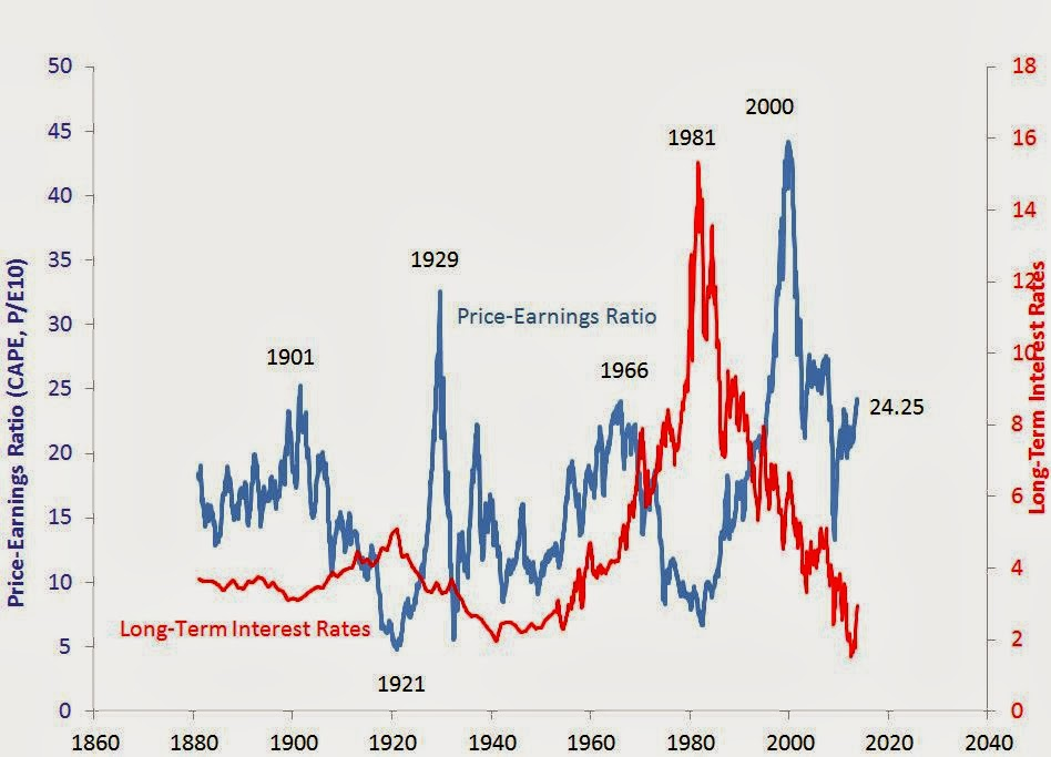 an analysis of the great depression the 20th century economic decline in the united states As the american economy matured in the 20th century, however, the freewheeling business mogul lost luster as an american ideal  the great depression (1929-1940 .