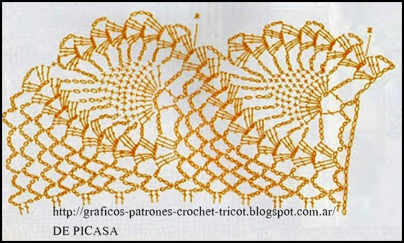 Patrones crochet ganchillo graficos puntillas - Hacer puntillas de ganchillo ...