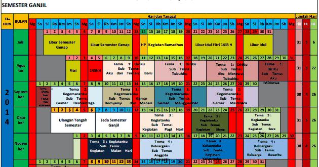 Jadwal Pelajaran Tematik Kelas 1 Kurikulum 2013