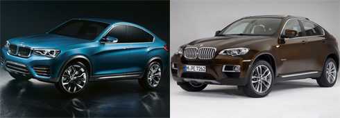 The similarity and difference of BMW X4 and X6