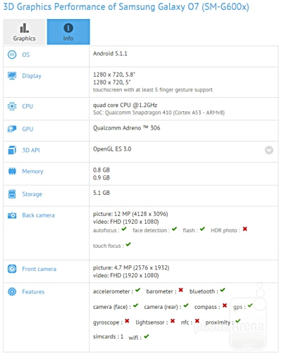 Galaxy O7 Smartphone Made Official – Benchmark Reveals Specs