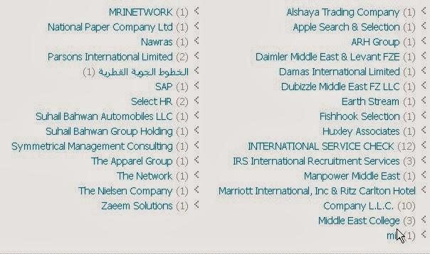 شركات عمان للتوظيف