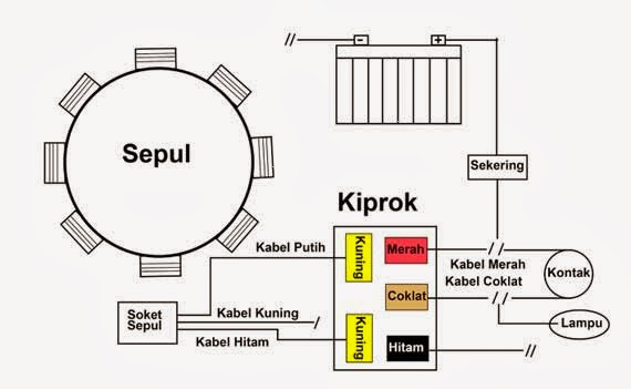 wiring harness adalah with Wiring Diagram Adalah on Dp Plus Wiring Diagram as well Wiring Diagram Adalah moreover MB563968 together with Materi Kelistrikan Body Part1 in addition