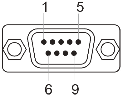Device-side Pin Assignments for IU-100, IU-110, and IU-120