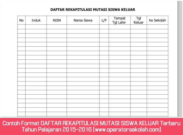 Contoh Format DAFTAR REKAPITULASI MUTASI SISWA KELUAR Terbaru Tahun Pelajaran 2015-2016 [www.operatorsekolah.com]