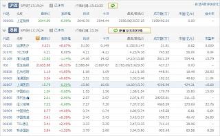 中国株コバンザメ投資ウォッチ銘柄watch20130808