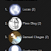Gadget Top Comentaristas para Blogger