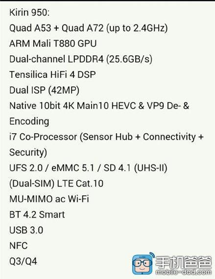 Spesifikasi chipset Kirin 950 beredar di dunia maya, mendukung RAM LPDDR4