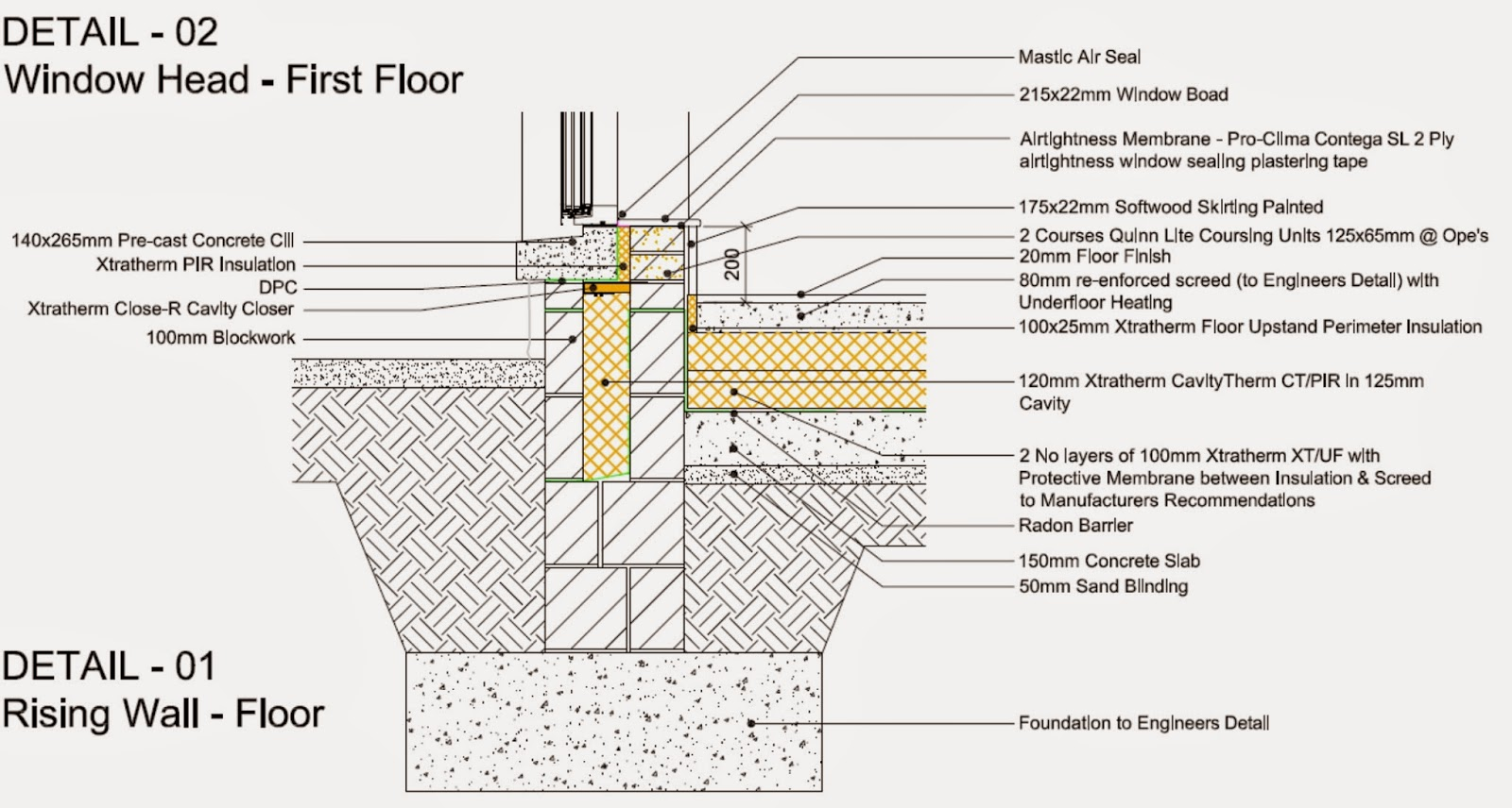 how to build a service cavity into basement wall