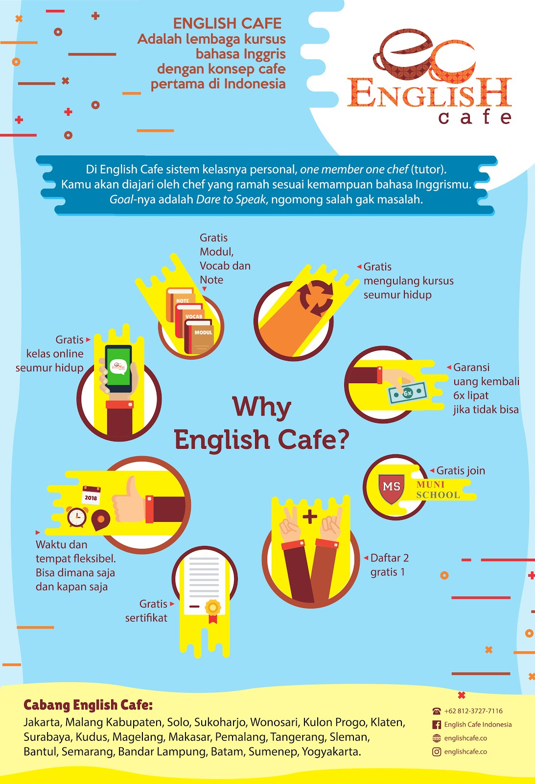 Kenapa English Cafe?
