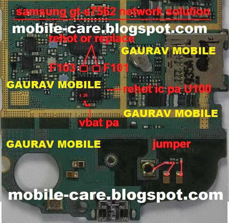 Samsung Gt-s7562 Network Problem Solutionjumper