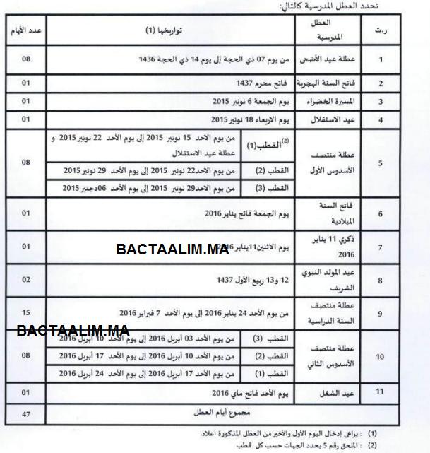 Calendrier scolaire maroc clrdrs - Vacances scolaires noel 2015 ...