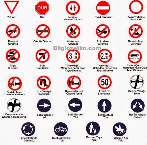 Trafik işaretleri tabela uyarı anlamları yeni