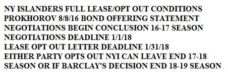 BARCLAY'S LEASE DEADLINES