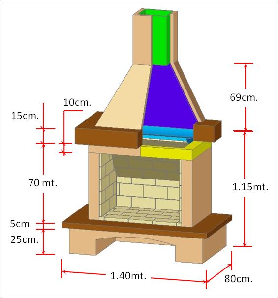 Como hacer una chimenea de uso domestico como hacer una - Chimeneas grandes dimensiones ...
