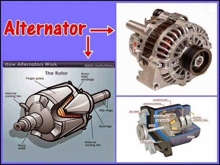 how alternators work    electrical engineering pics delta transformer wiring diagram