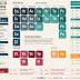 Periodic Table of SEO Rangking Factors