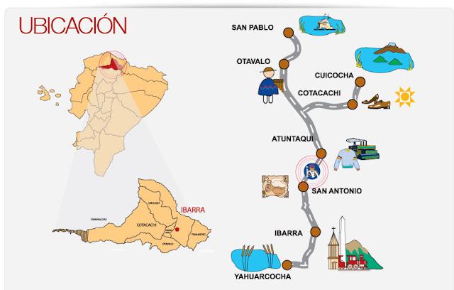 Hosterías turísticas en Ecuador - Hostería Natabuela