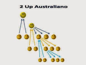 plan 2up australiano