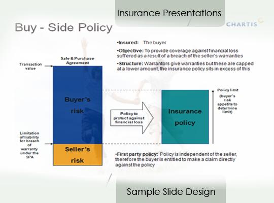 Kumpulan Slide Dan Media Pembelajaran Interaktif Contoh Slide Powerpoint Untuk Presentasi