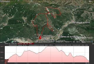 perfil la reina trail