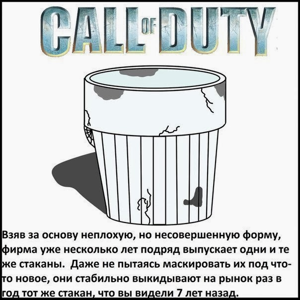 Cod, Call of duty