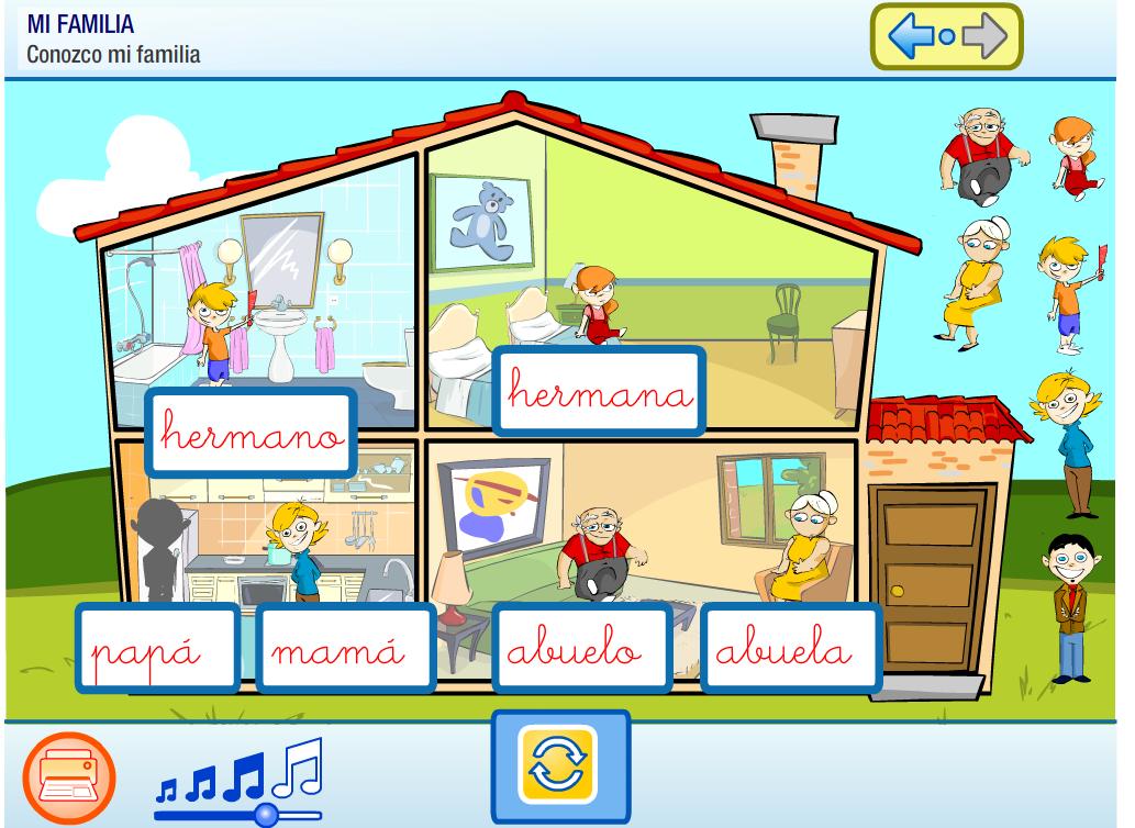 Dibujo de una casa con todas sus partes en inglés - Imagui