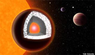 Scientists Discover Planet Made of Diamond - Alien Super-Earth 55 Cancri 3