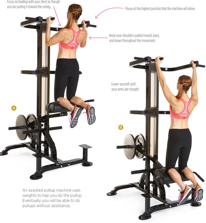assisted pullup machine workout