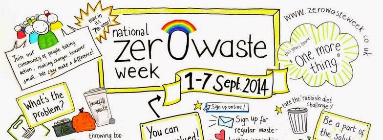 Change The World Wednesday - Zero Waste Week 2014